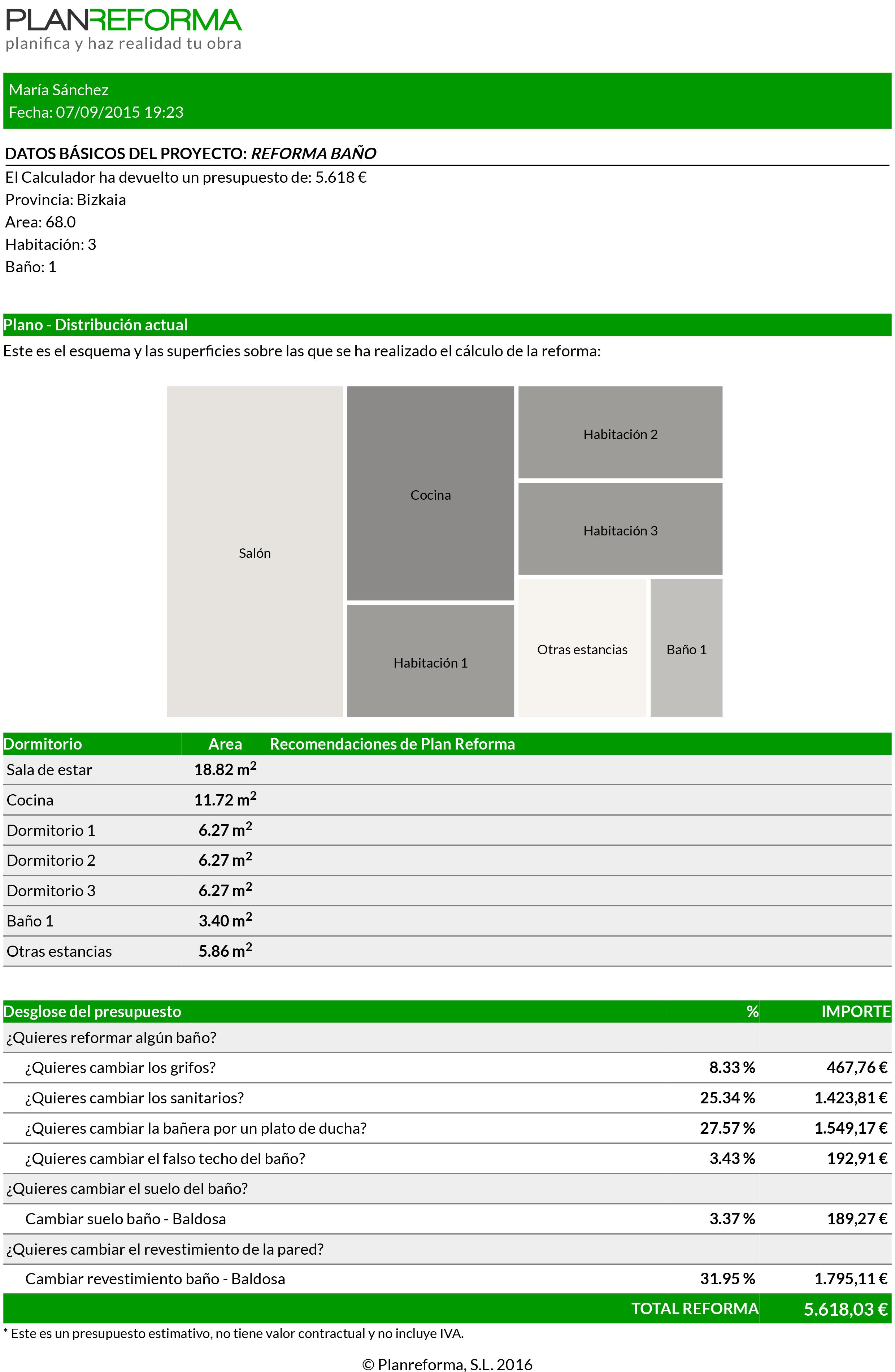 Qu Es El Informe Completo De Reforma Plan Reforma ~ Ejemplo De Un Presupuesto Reforma Baño